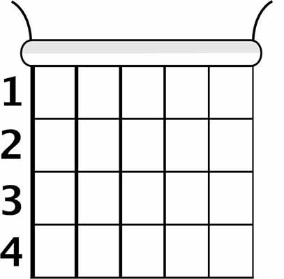 hướng dẫn học đàn guitar cơ bản 7