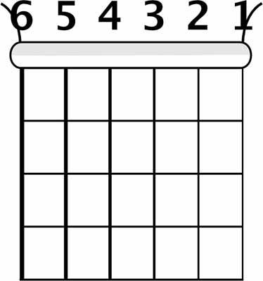 hướng dẫn học đàn guitar cơ bản 8